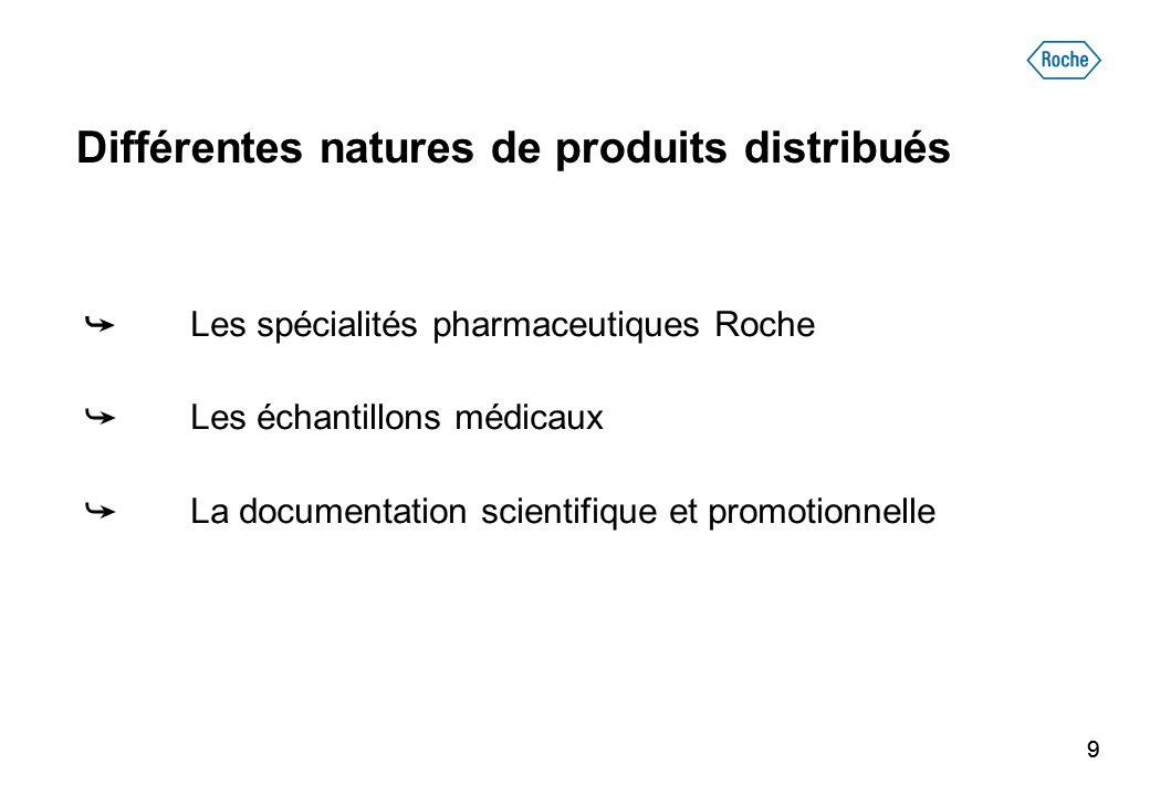 Différentes natures de produits distribués