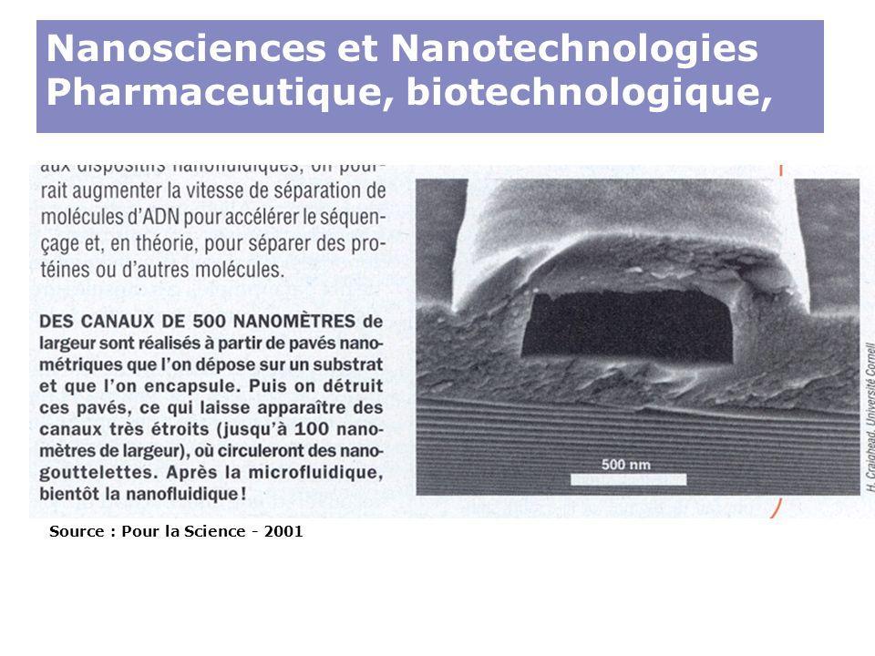 Nanosciences et Nanotechnologies Pharmaceutique, biotechnologique, santé