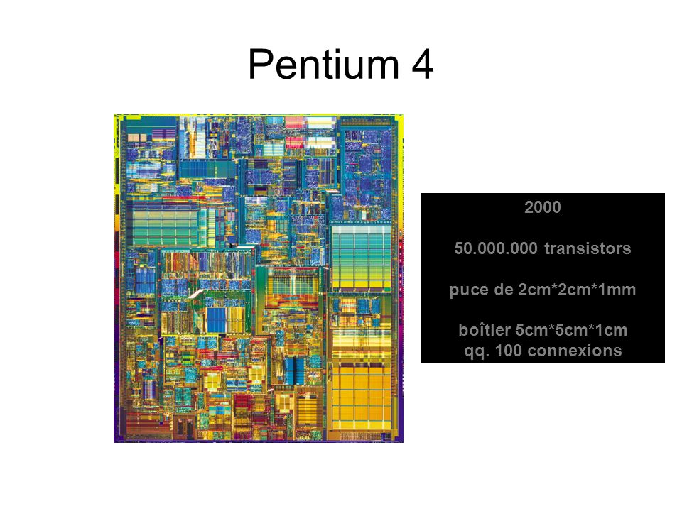Pentium 4 2000 50.000.000 transistors puce de 2cm*2cm*1mm