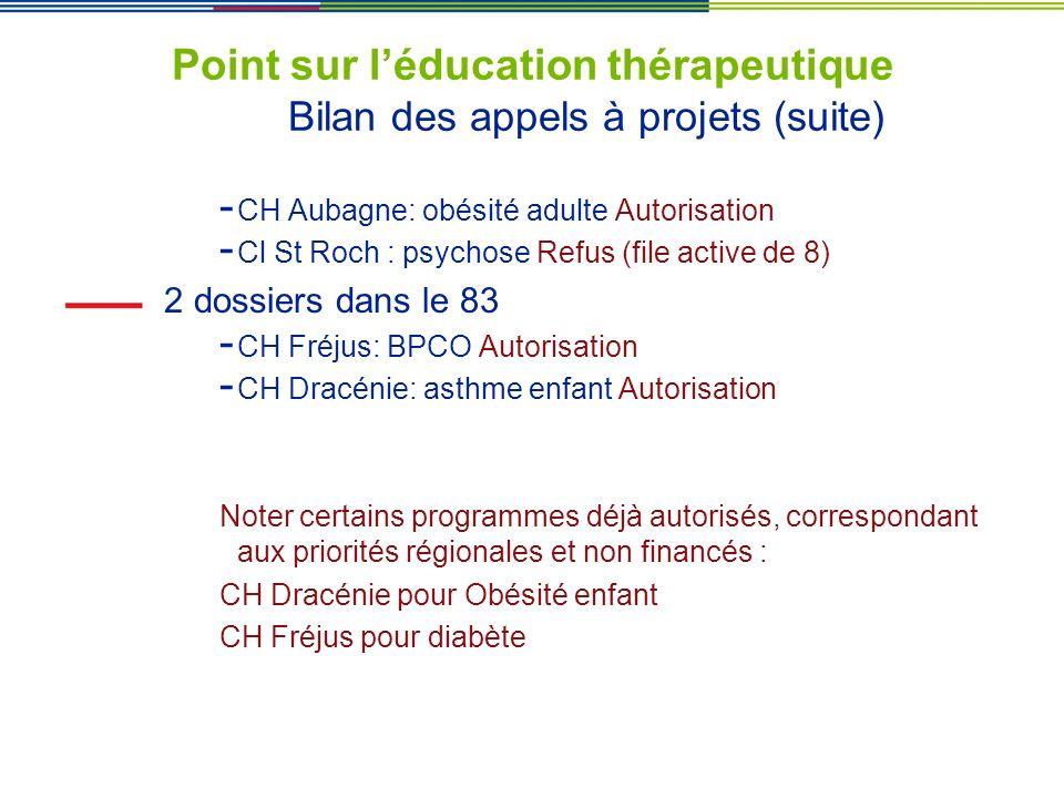 Point sur l'éducation thérapeutique Bilan des appels à projets (suite)