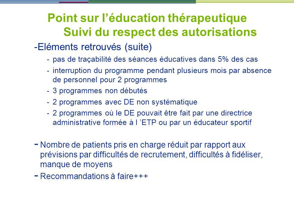 Point sur l'éducation thérapeutique Suivi du respect des autorisations