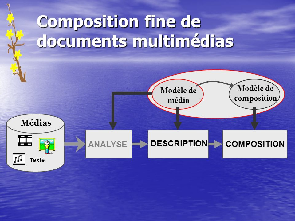 Composition fine de documents multimédias