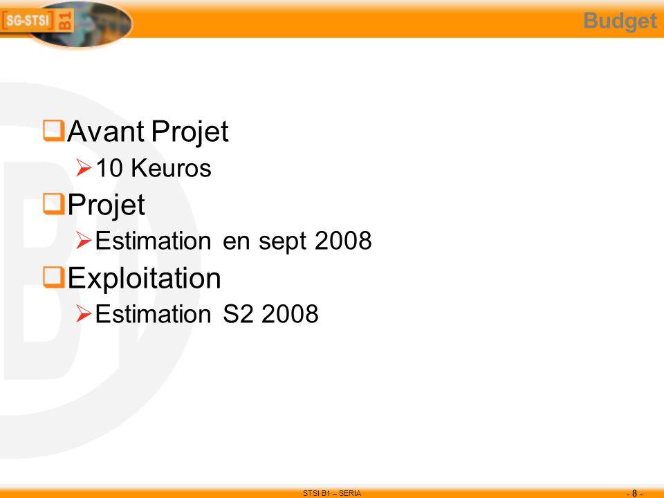 Comité Projet GIBII du 16 mai 2008