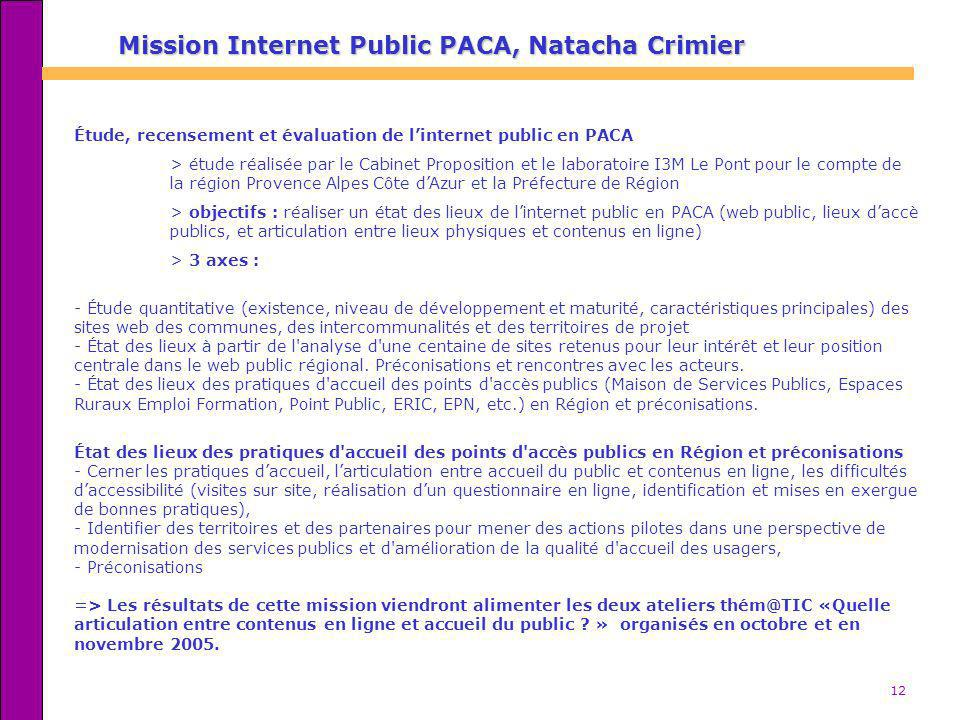 Mission Internet Public PACA, Natacha Crimier