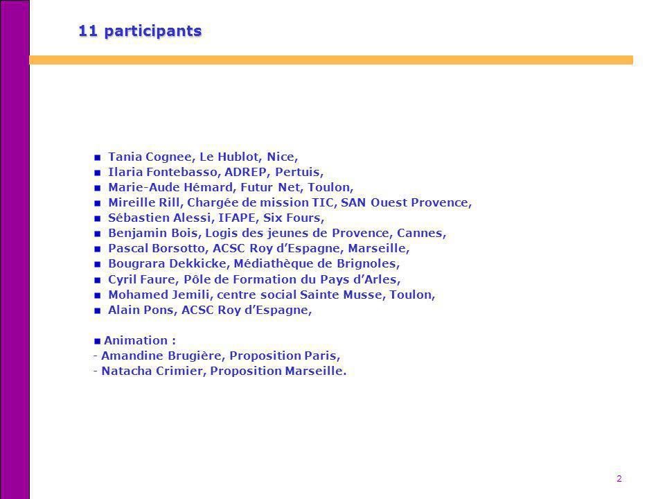 11 participants Tania Cognee, Le Hublot, Nice,