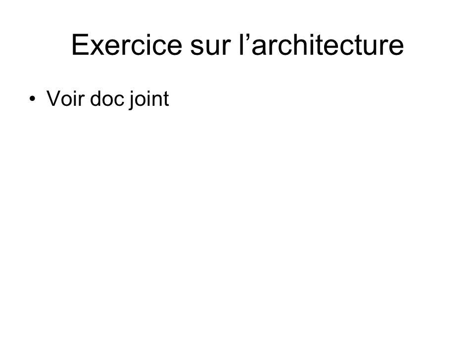 Exercice sur l'architecture