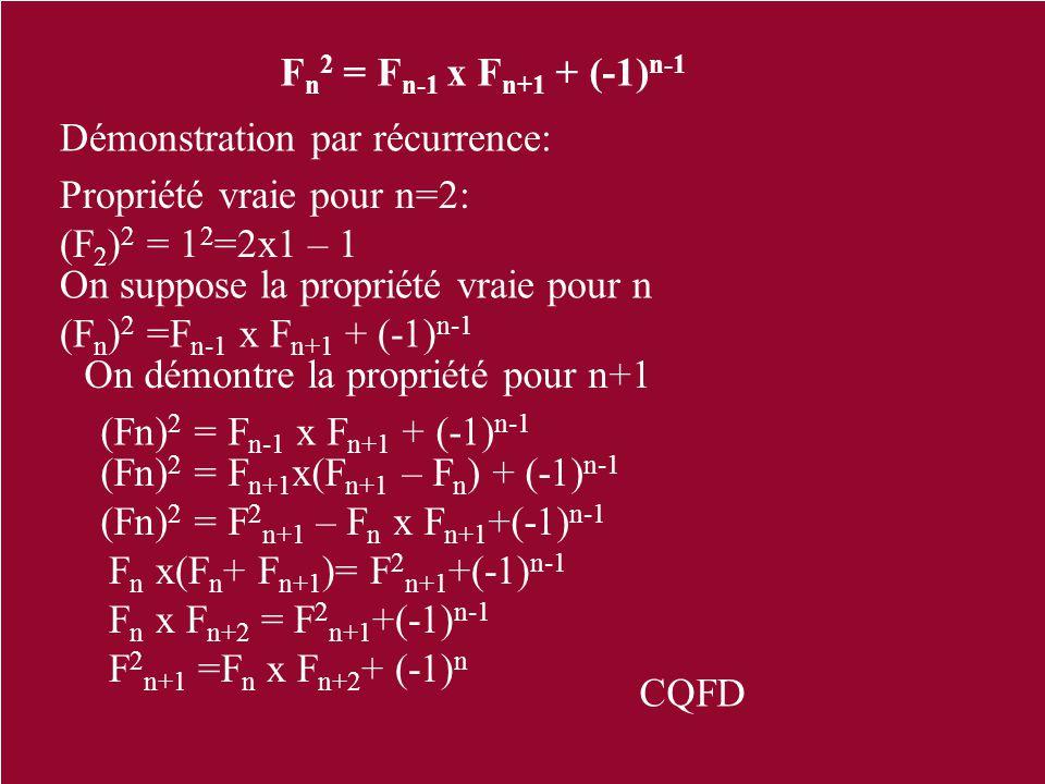 Fn2 = Fn-1 x Fn+1 + (-1)n-1 Démonstration par récurrence: Propriété vraie pour n=2: (F2)2 = 12=2x1 – 1.