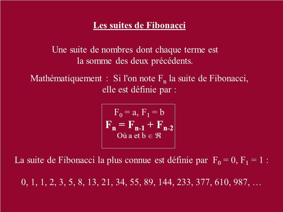 Les suites de Fibonacci