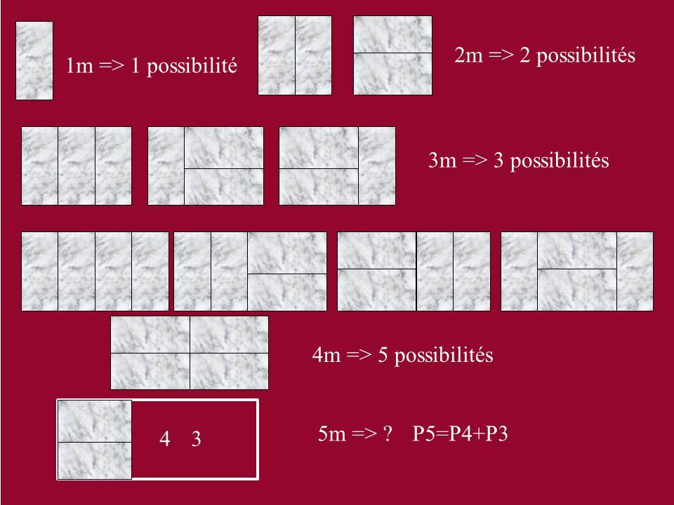 2m => 2 possibilités 1m => 1 possibilité. 3m => 3 possibilités. 4m => 5 possibilités. 5m => P5=P4+P3.