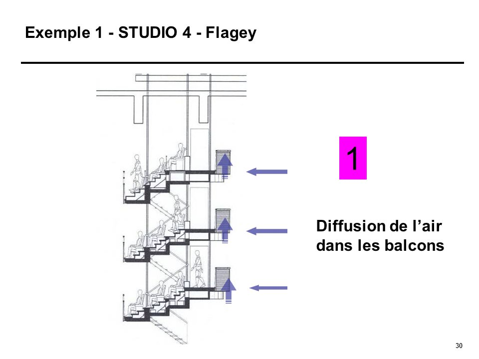 Exemple 1 - STUDIO 4 - Flagey