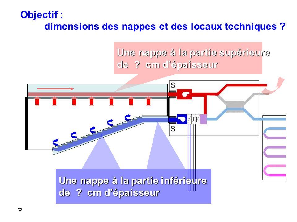 Objectif : dimensions des nappes et des locaux techniques Une nappe à la partie supérieure de cm d'épaisseur.