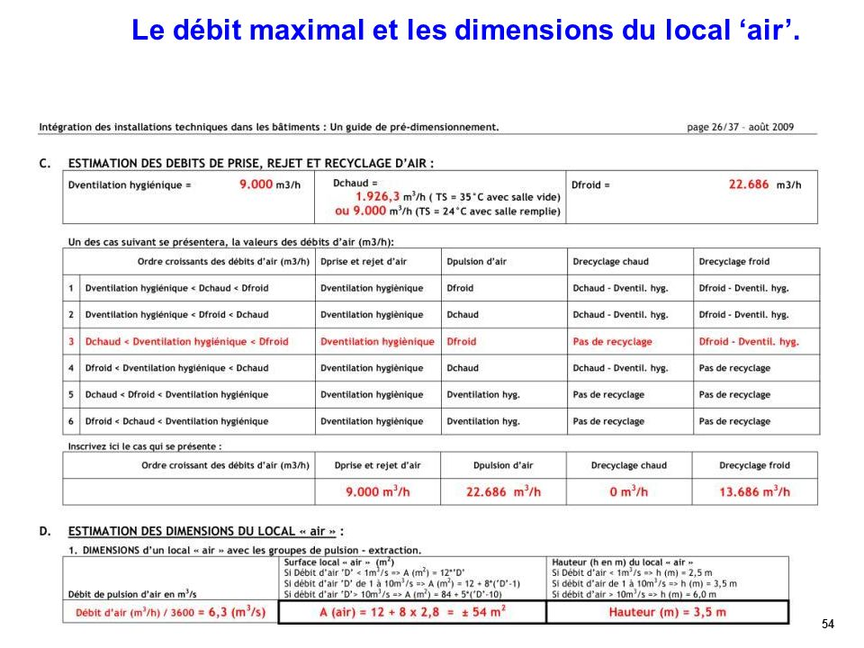 Le débit maximal et les dimensions du local 'air'.