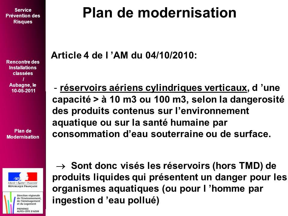 Plan de modernisation Article 4 de l 'AM du 04/10/2010: