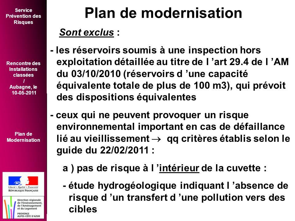 Plan de modernisation Sont exclus :