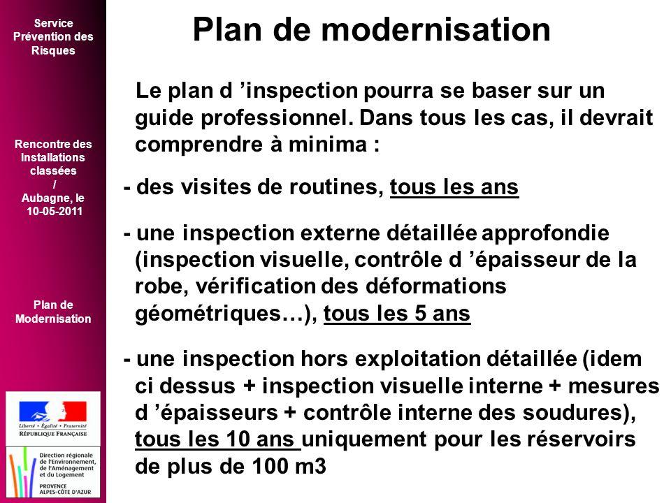 Plan de modernisation Le plan d 'inspection pourra se baser sur un guide professionnel. Dans tous les cas, il devrait comprendre à minima :