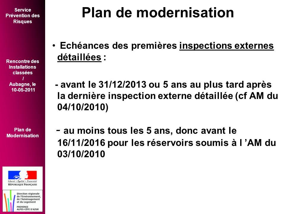 Plan de modernisation Echéances des premières inspections externes détaillées :