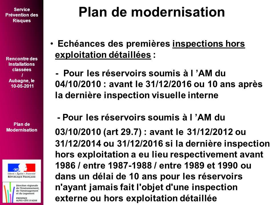 Plan de modernisation Echéances des premières inspections hors exploitation détaillées :