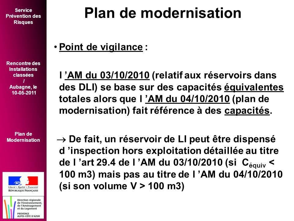 Plan de modernisation Point de vigilance :