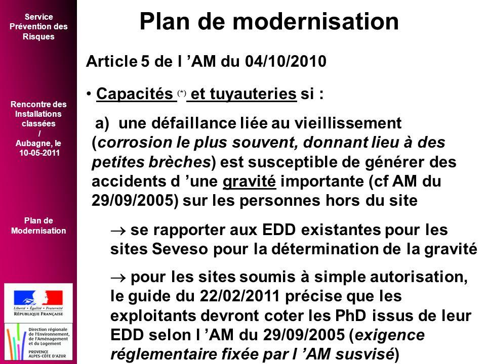 Plan de modernisation Article 5 de l 'AM du 04/10/2010