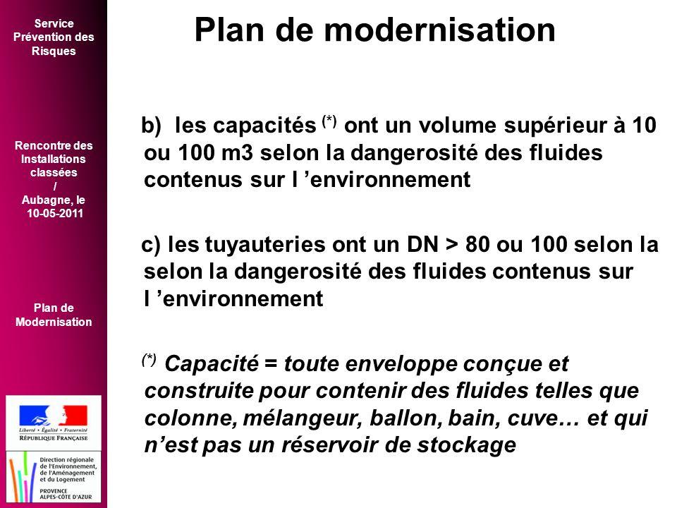 Plan de modernisation b) les capacités (*) ont un volume supérieur à 10 ou 100 m3 selon la dangerosité des fluides contenus sur l 'environnement.