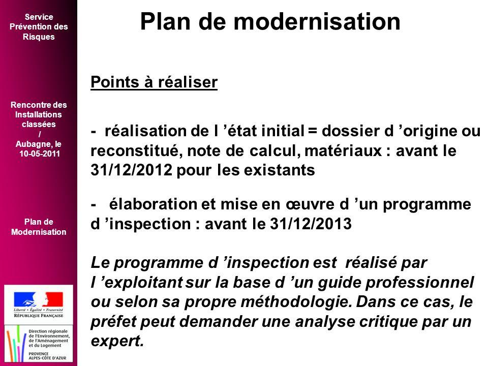 Plan de modernisation Points à réaliser