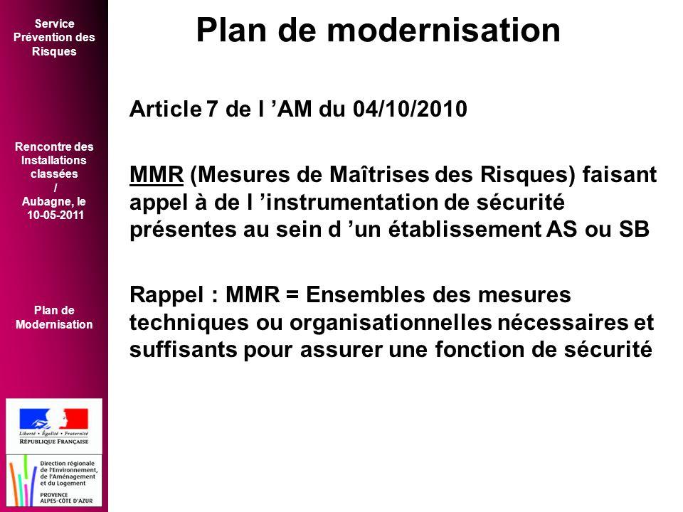 Plan de modernisation Article 7 de l 'AM du 04/10/2010