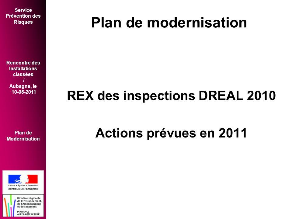 REX des inspections DREAL 2010