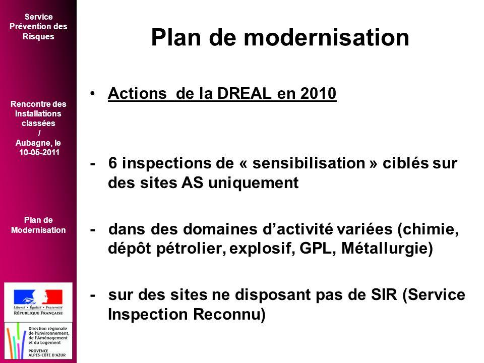 Plan de modernisation Actions de la DREAL en 2010