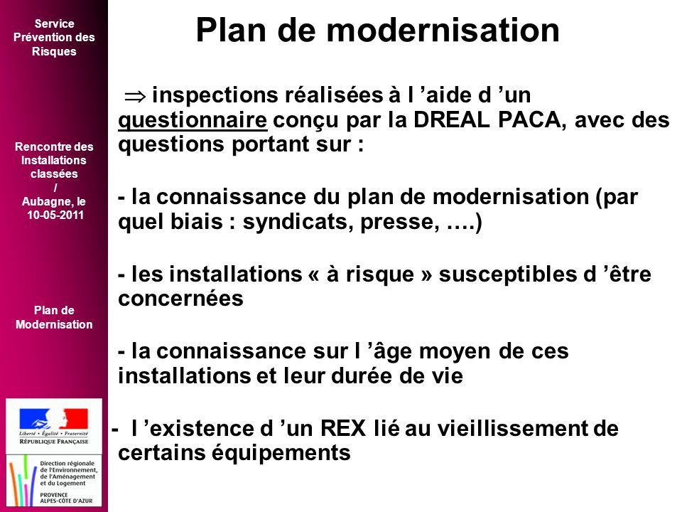 Plan de modernisation  inspections réalisées à l 'aide d 'un questionnaire conçu par la DREAL PACA, avec des questions portant sur :