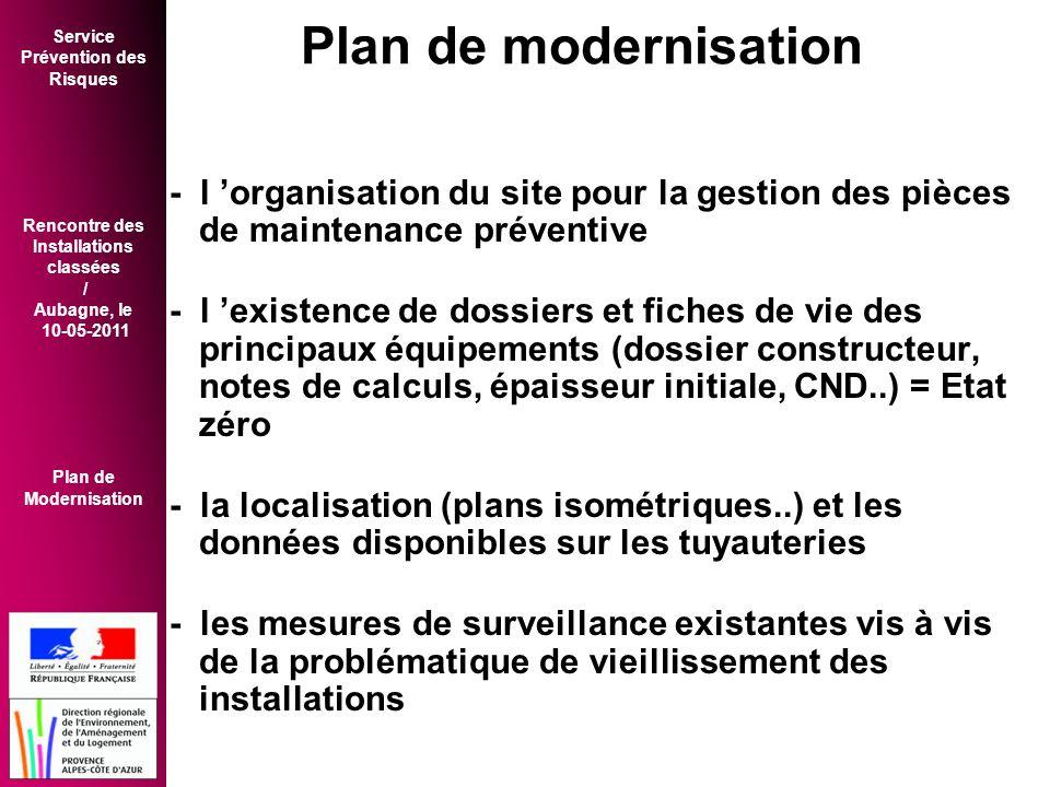 Plan de modernisation - l 'organisation du site pour la gestion des pièces de maintenance préventive.