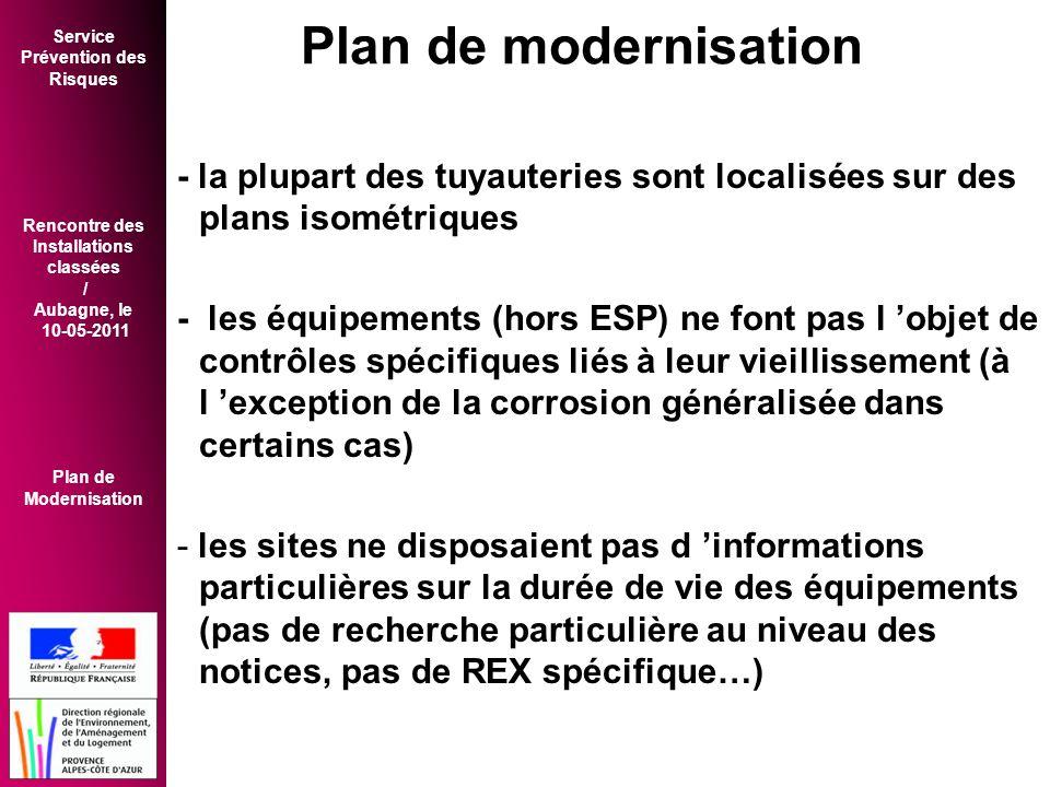 Plan de modernisation - la plupart des tuyauteries sont localisées sur des plans isométriques.
