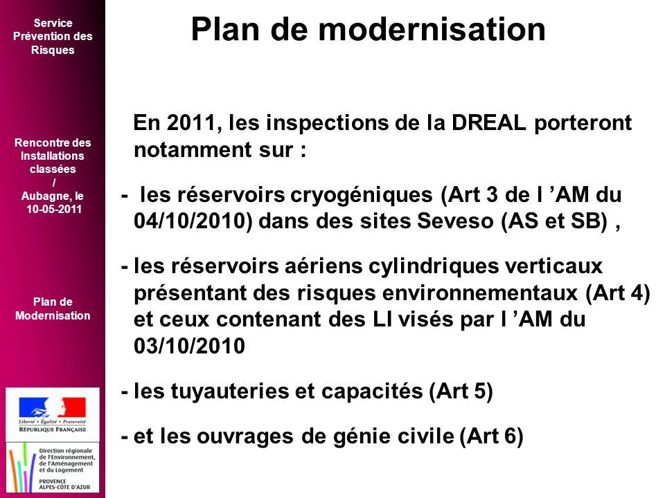 Plan de modernisation En 2011, les inspections de la DREAL porteront notamment sur :