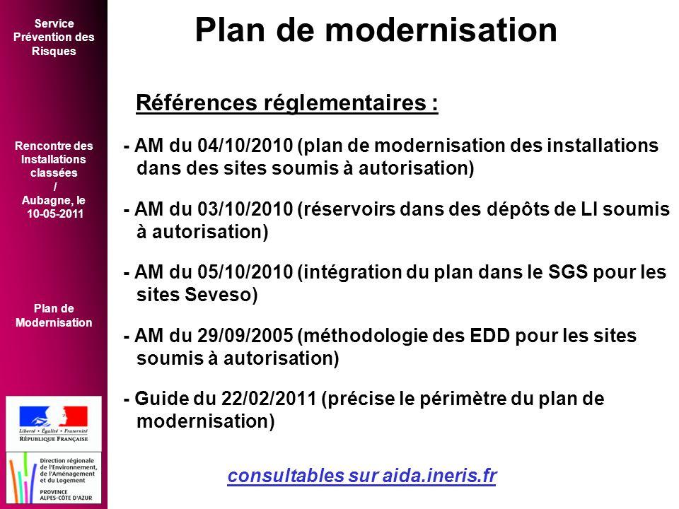 Plan de modernisation Références réglementaires :