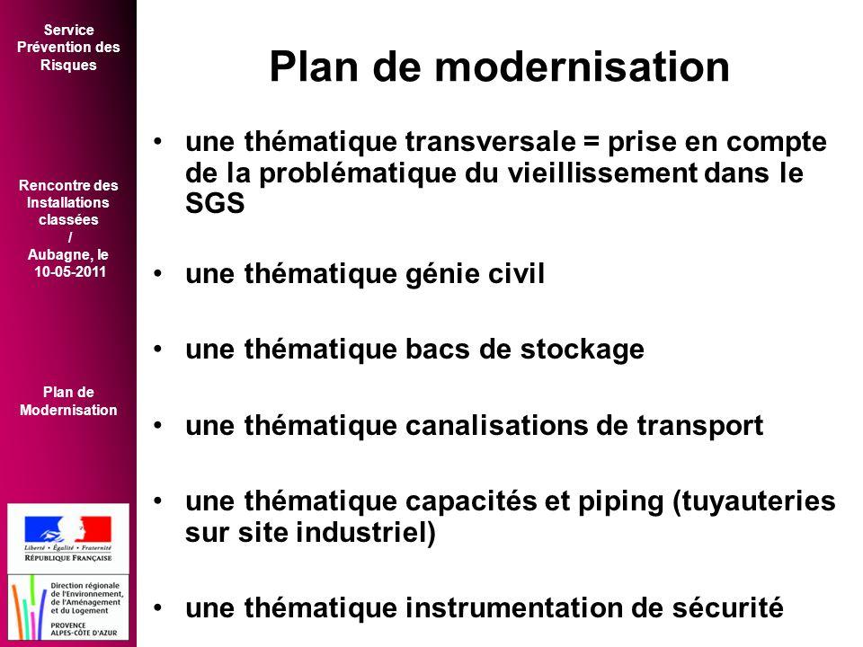 Plan de modernisation une thématique transversale = prise en compte de la problématique du vieillissement dans le SGS.