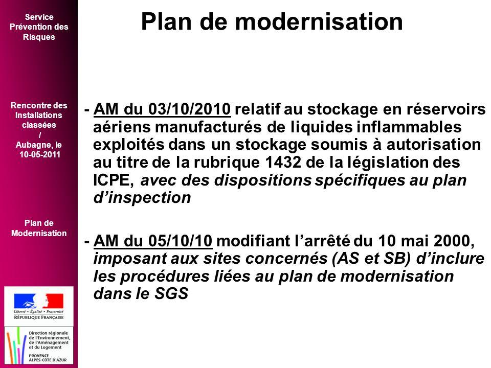 Plan de modernisation
