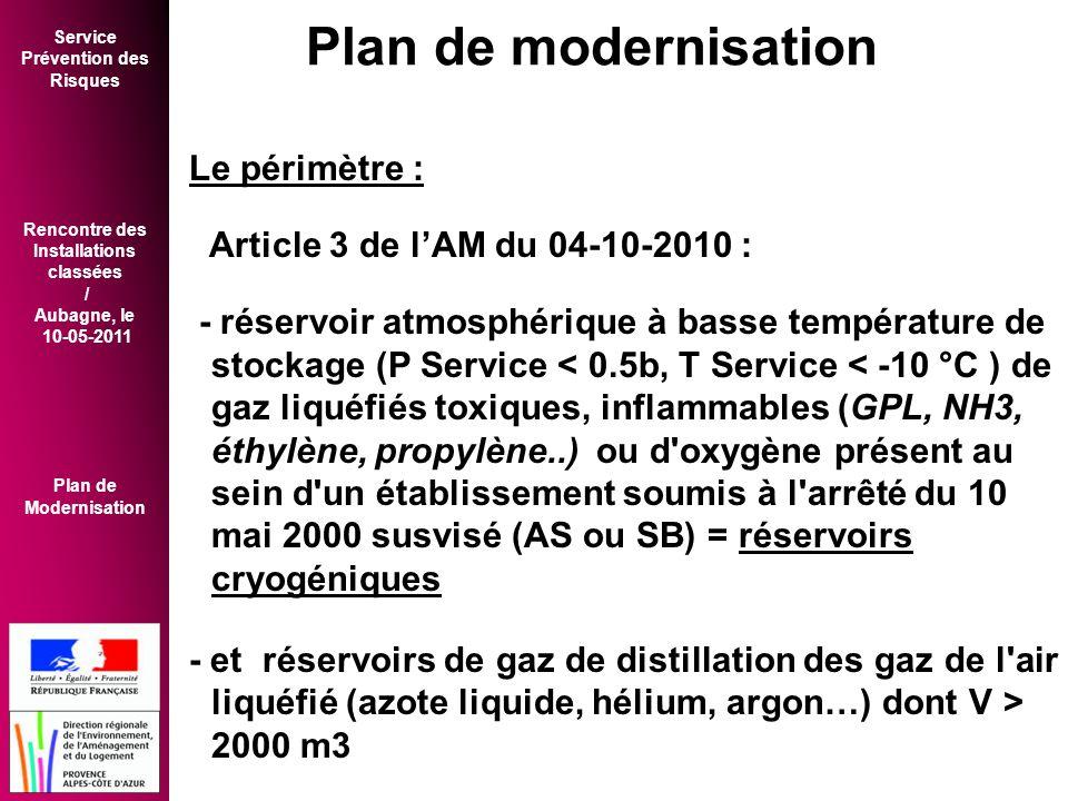 Plan de modernisation Le périmètre : Article 3 de l'AM du 04-10-2010 :