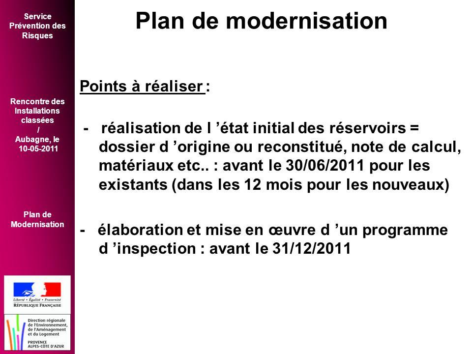 Plan de modernisation Points à réaliser :