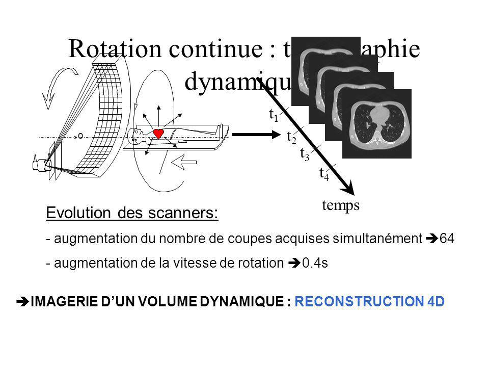 Rotation continue : tomographie dynamique