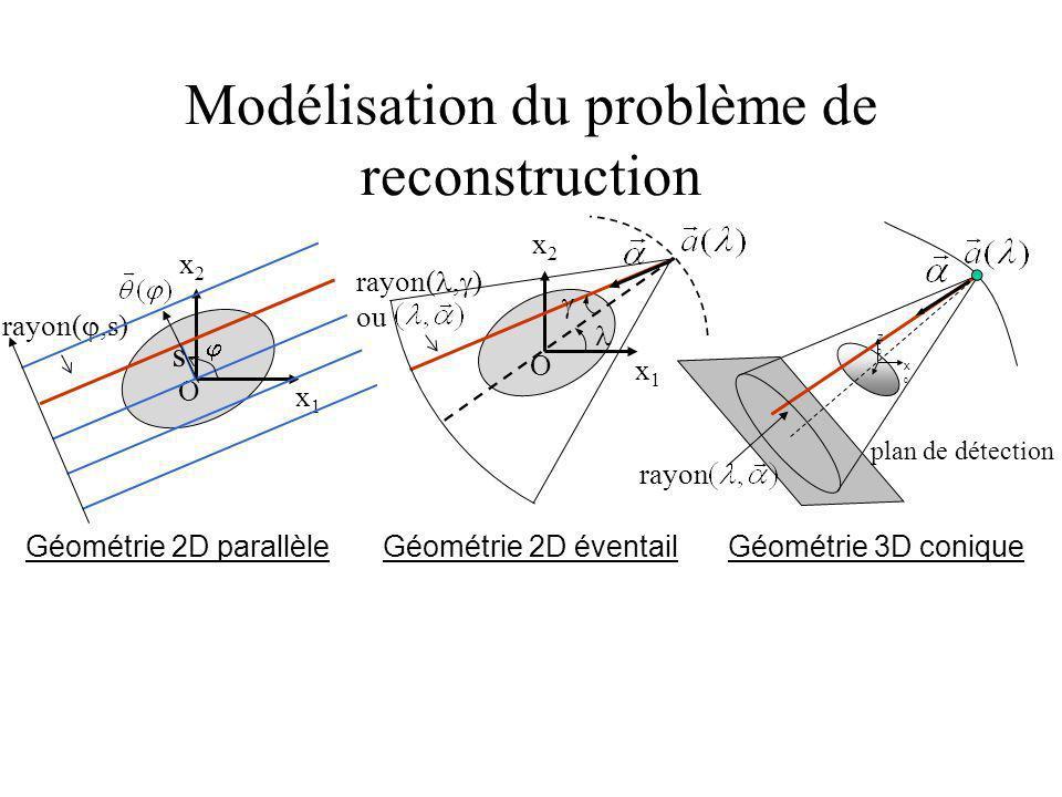 Modélisation du problème de reconstruction