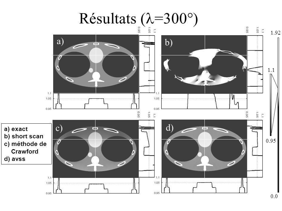 Résultats (l=300°) a) b) c) d) a) exact b) short scan c) méthode de