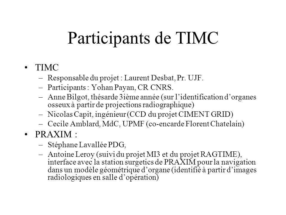 Participants de TIMC TIMC PRAXIM :