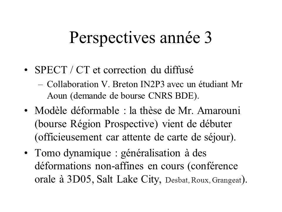 Perspectives année 3 SPECT / CT et correction du diffusé