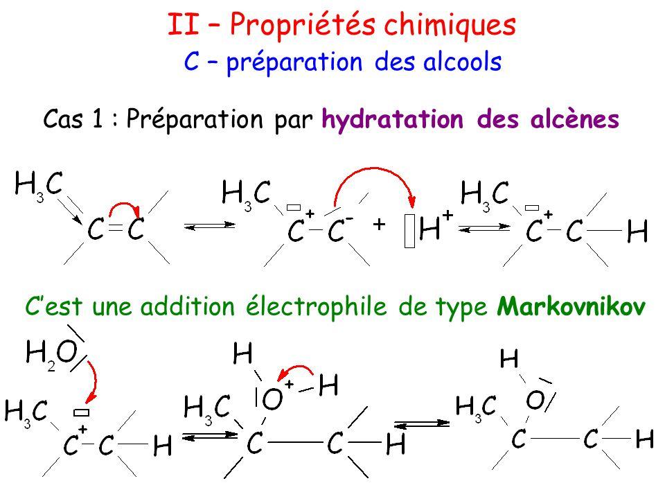 II – Propriétés chimiques