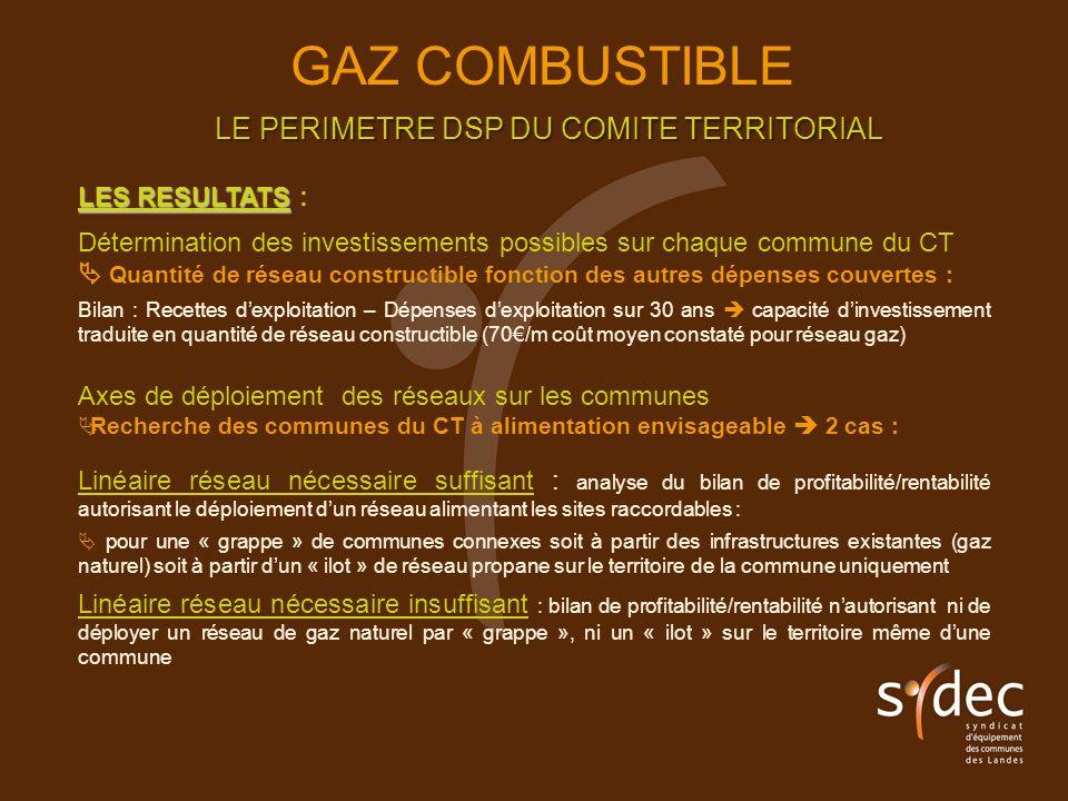 LE PERIMETRE DSP DU COMITE TERRITORIAL