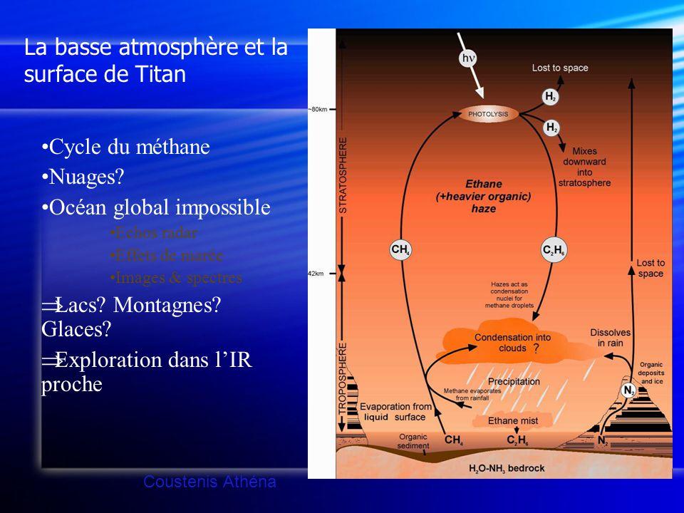 La basse atmosphère et la surface de Titan
