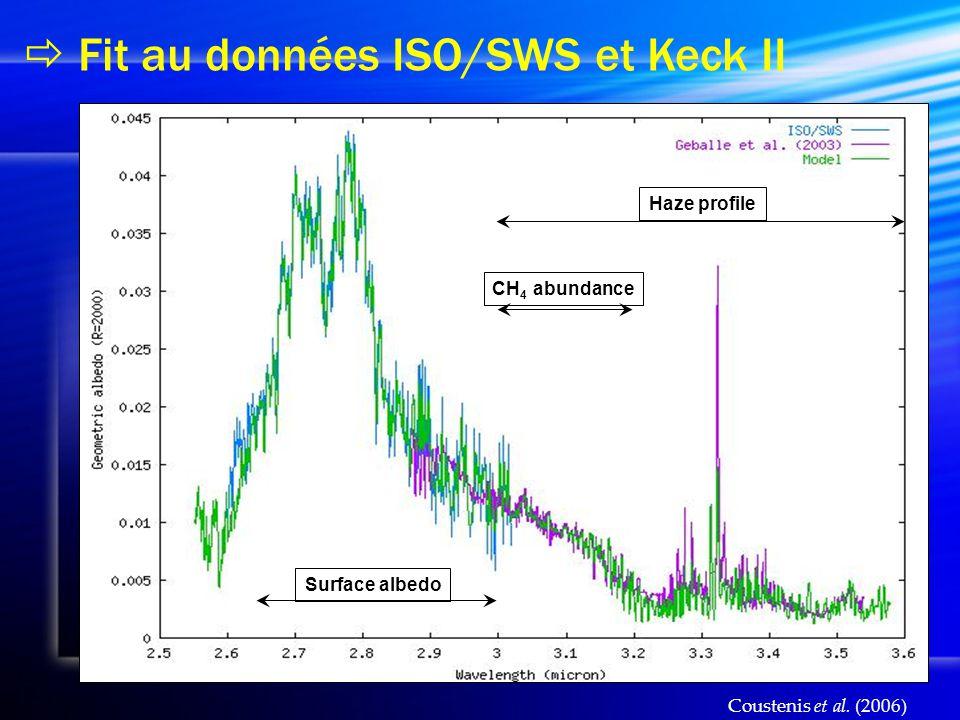  Fit au données ISO/SWS et Keck II