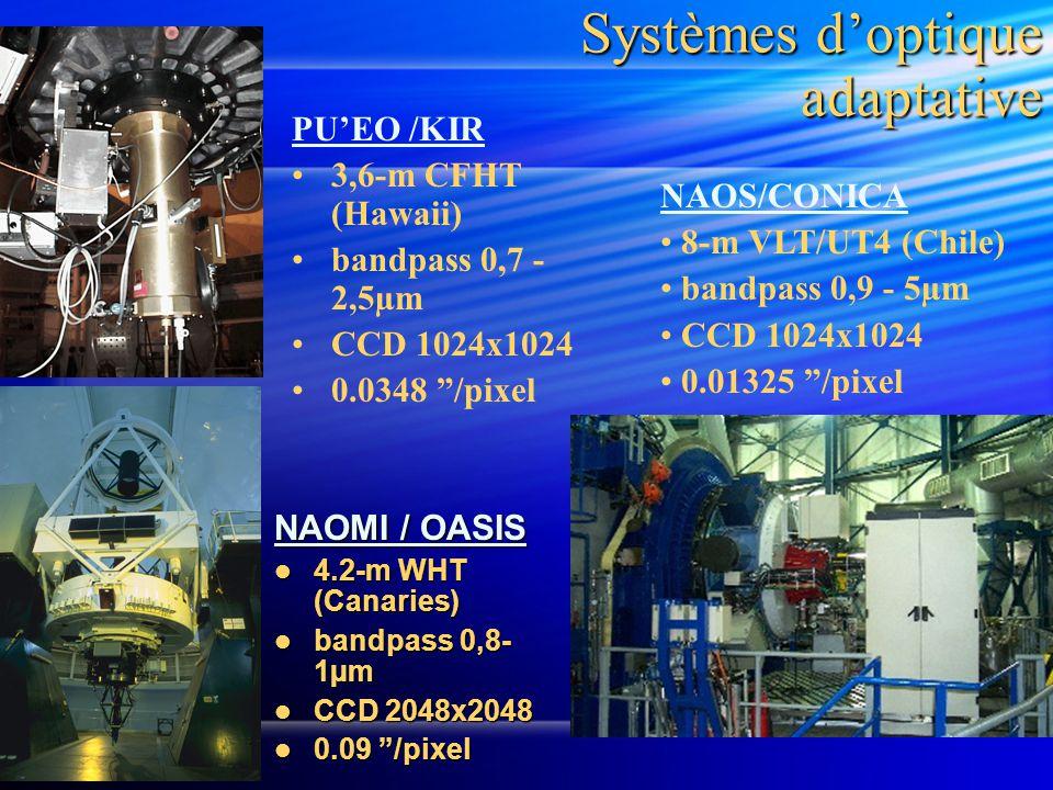 Systèmes d'optique adaptative