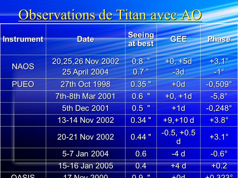 Observations de Titan avec AO