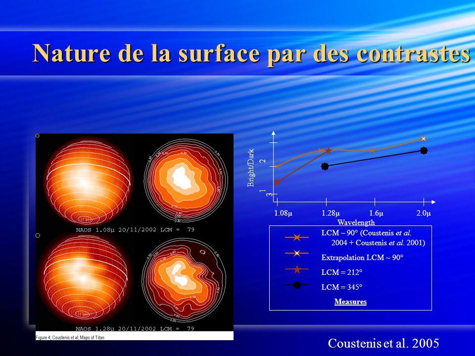 Nature de la surface par des contrastes