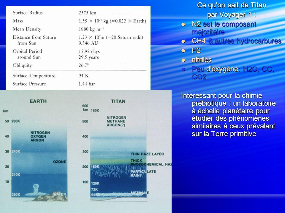 Ce qu'on sait de Titan par Voyager 1 : N2 est le composant majoritaire. CH4 & autres hydrocarbures.